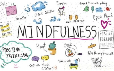 Mindfulness – what is it, and how can it help our Young Listeners?